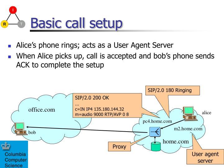Basic call setup