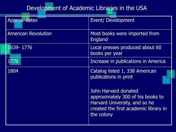 Development of Academic Libraries in the USA