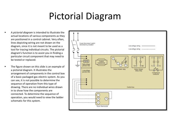ppt reading electrical schematics powerpoint. Black Bedroom Furniture Sets. Home Design Ideas