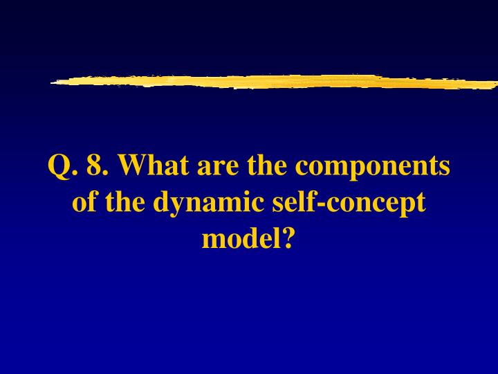 Q. 8. What are the components of the dynamic self-concept model?