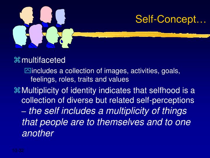 Self-Concept…