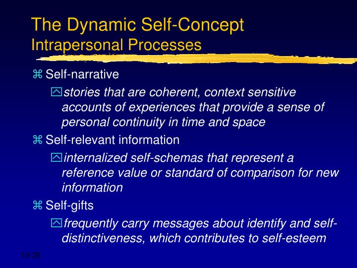 The Dynamic Self-Concept