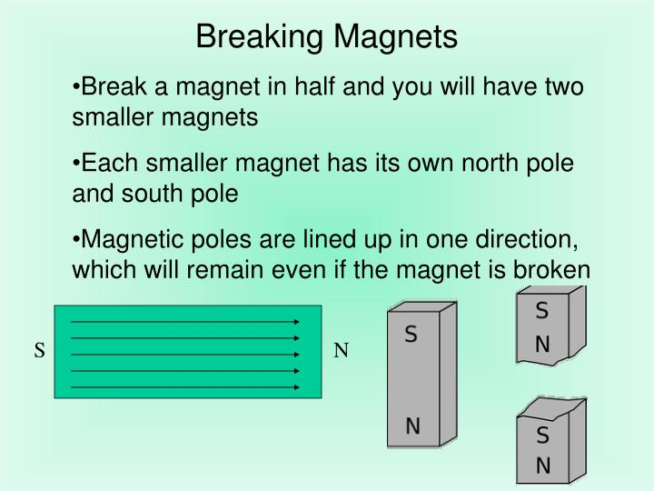 Breaking Magnets