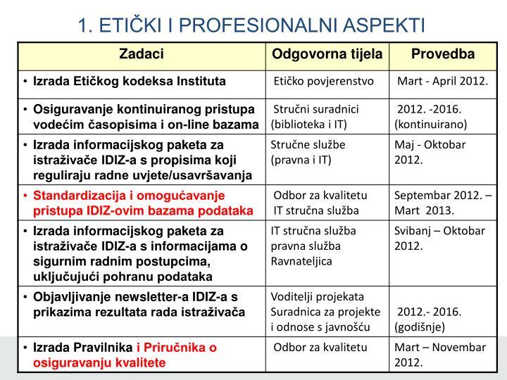 1. ETIČKI I PROFESIONALNI ASPEKTI