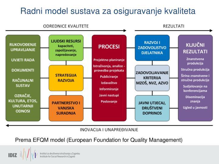 Radni model sustava za osiguravanje kvaliteta