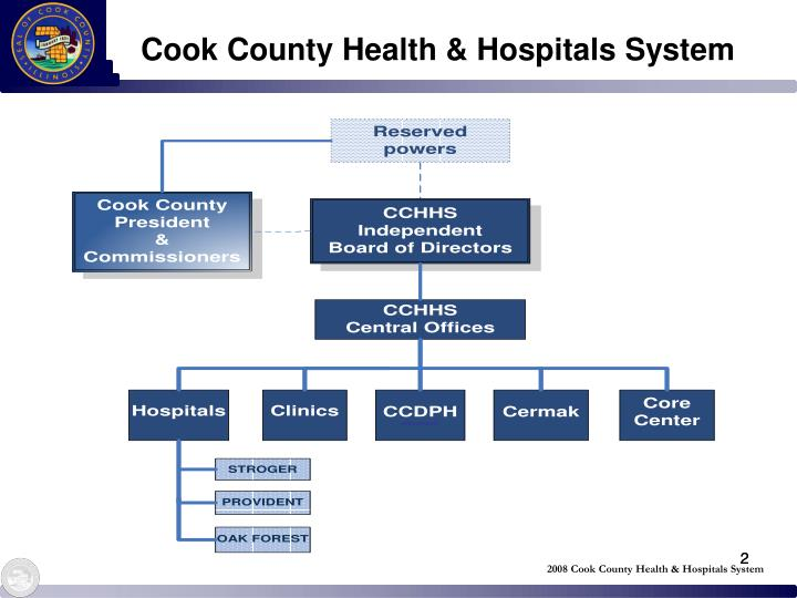 Cook county health hospitals system