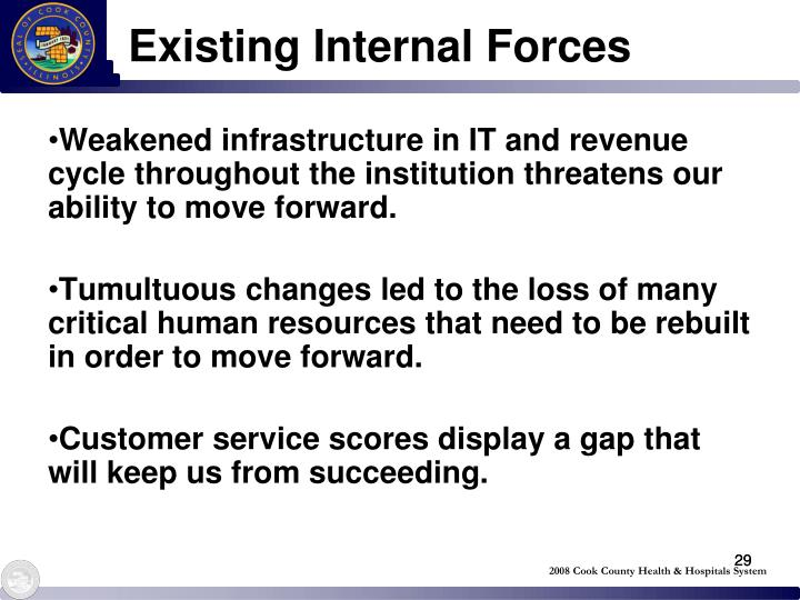 Existing Internal Forces