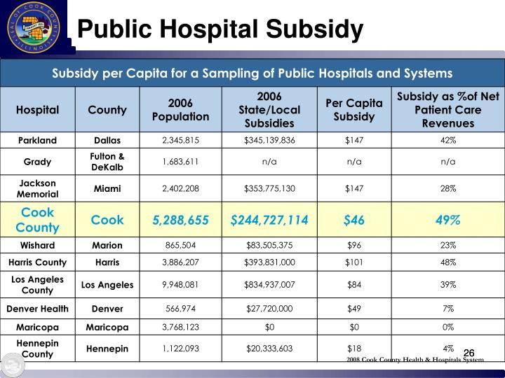 Public Hospital Subsidy