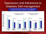 depression and adherence to diabetes self management