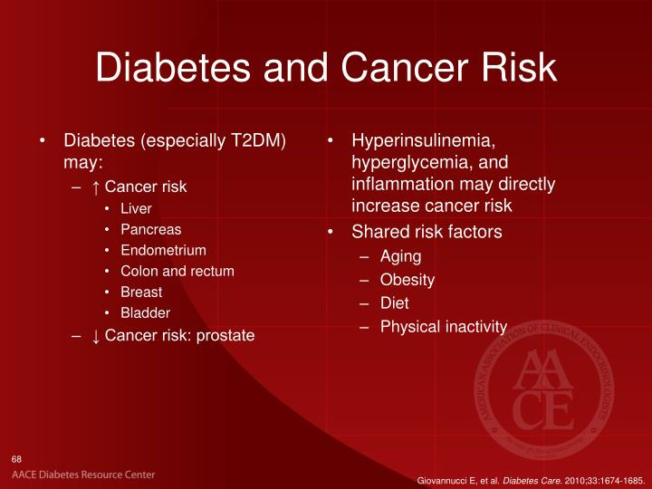 Diabetes and Cancer Risk