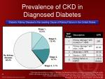 prevalence of ckd in diagnosed diabetes