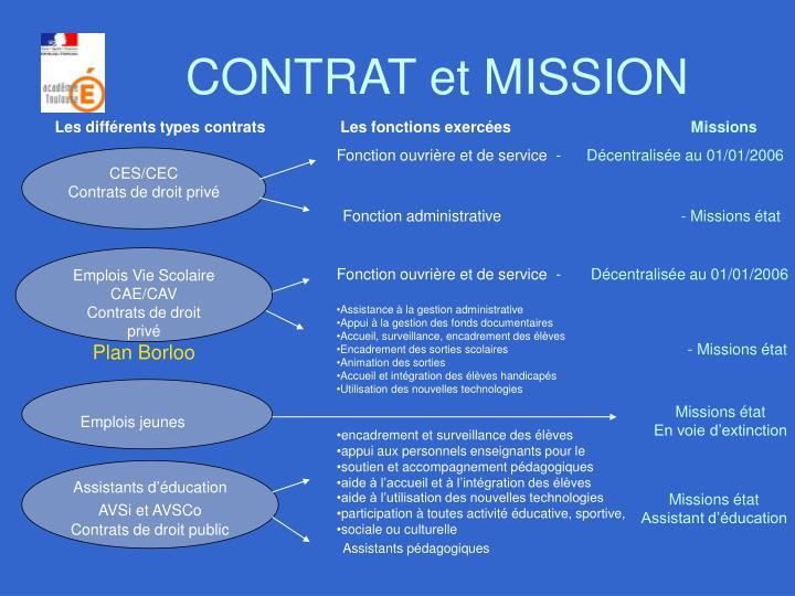 CONTRAT et MISSION