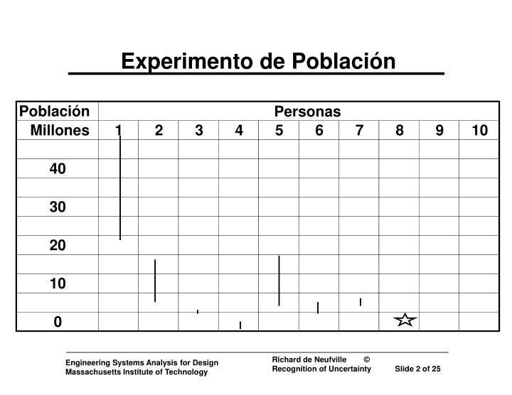 Experimento de Población
