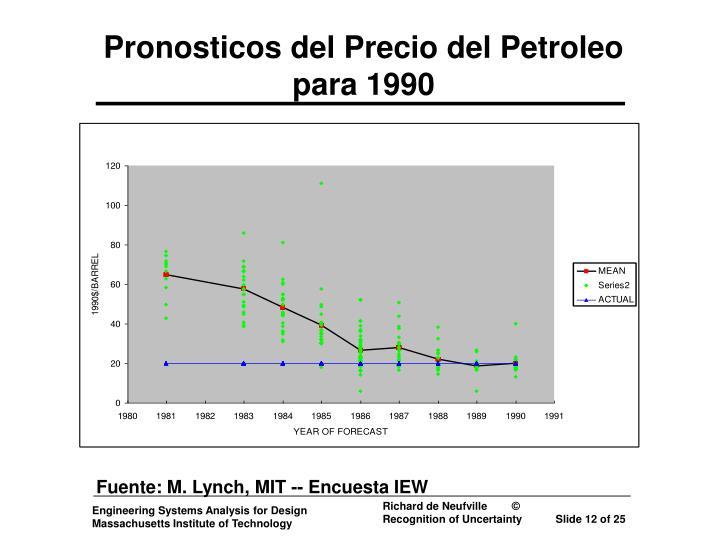 Pronosticos del Precio del Petroleo para 1990