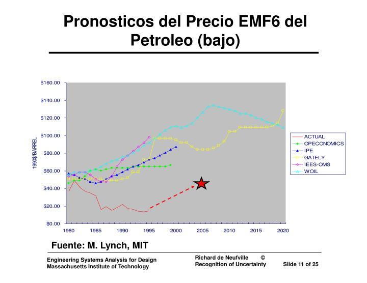 Pronosticos del Precio EMF6 del Petroleo (bajo)