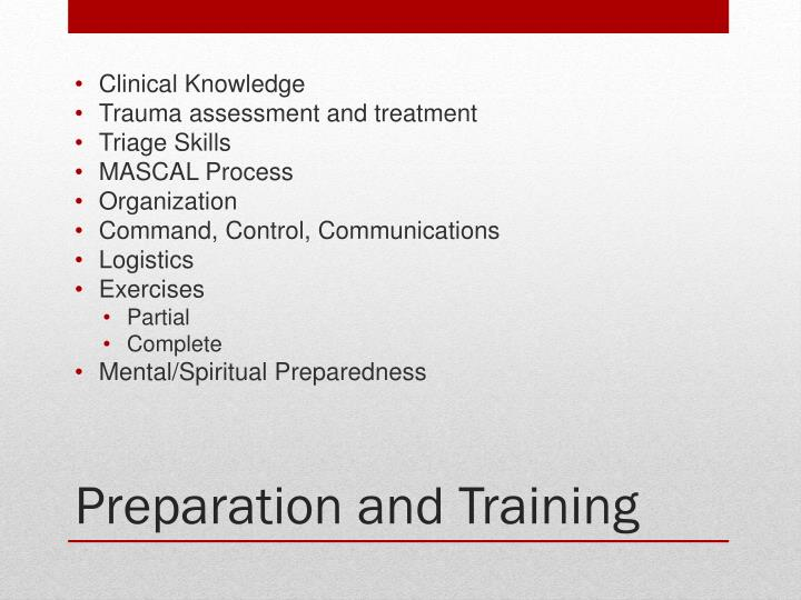 Clinical Knowledge