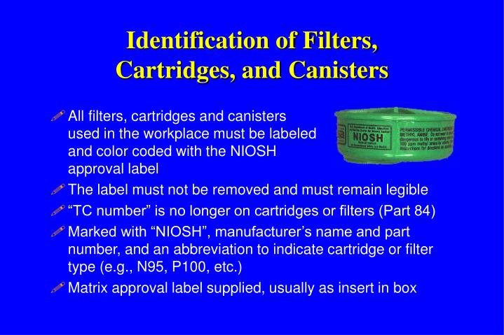 Identification of Filters,