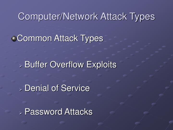 Computer/Network Attack Types