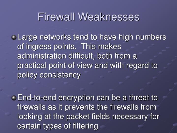 Firewall Weaknesses
