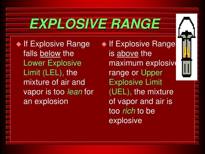 If Explosive Range falls