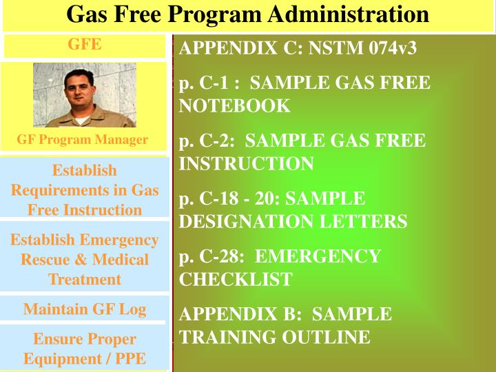 Gas Free Program Administration
