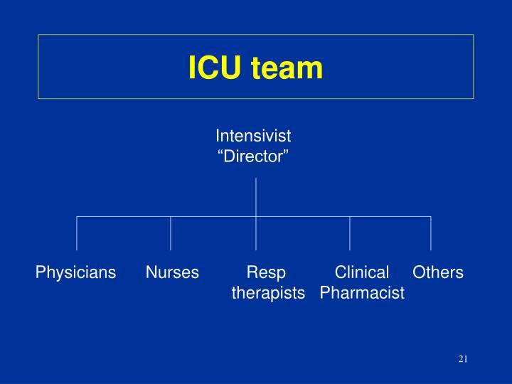 ICU team