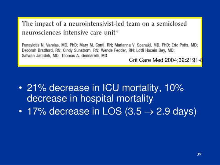 21% decrease in ICU mortality, 10% decrease in hospital mortality