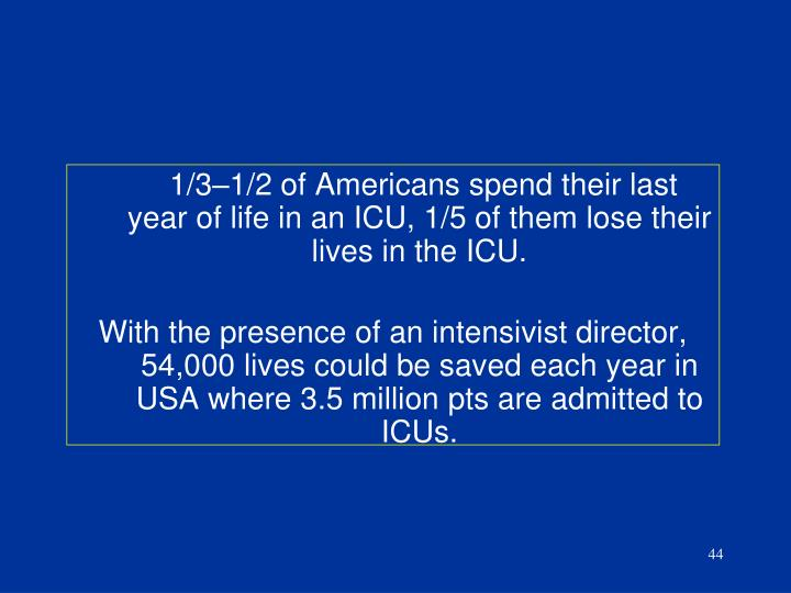 1/3–1/2 of Americans spend their last year of life in an ICU, 1/5 of them lose their lives in the ICU.