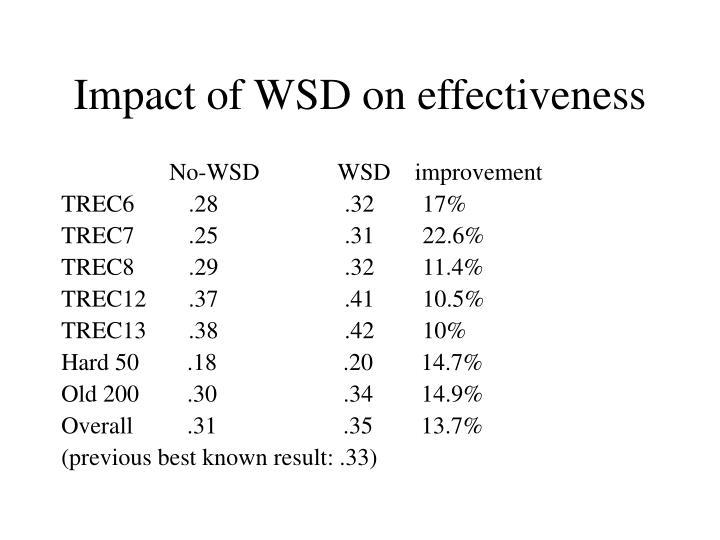 Impact of WSD on effectiveness