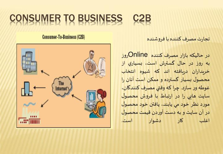 CONSUMER TO BUSINESS    C2B