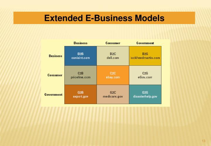 Extended E-Business Models