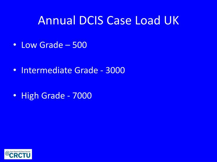 Annual DCIS Case Load UK