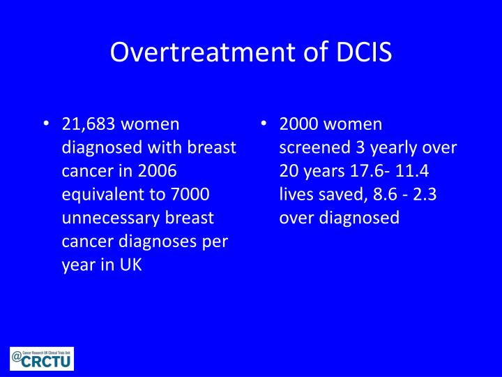 Overtreatment of DCIS