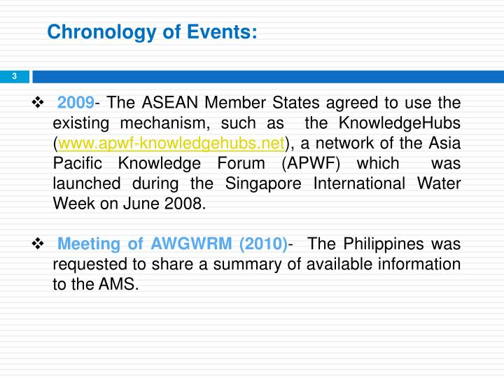 Chronology of Events: