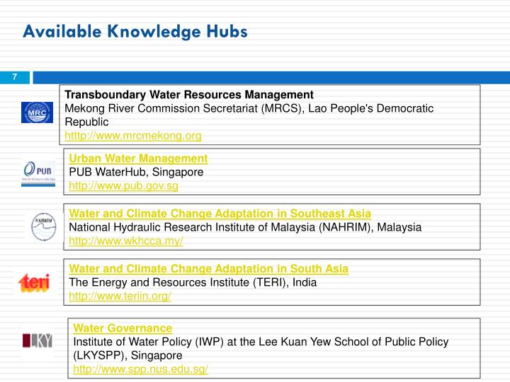Available Knowledge Hubs