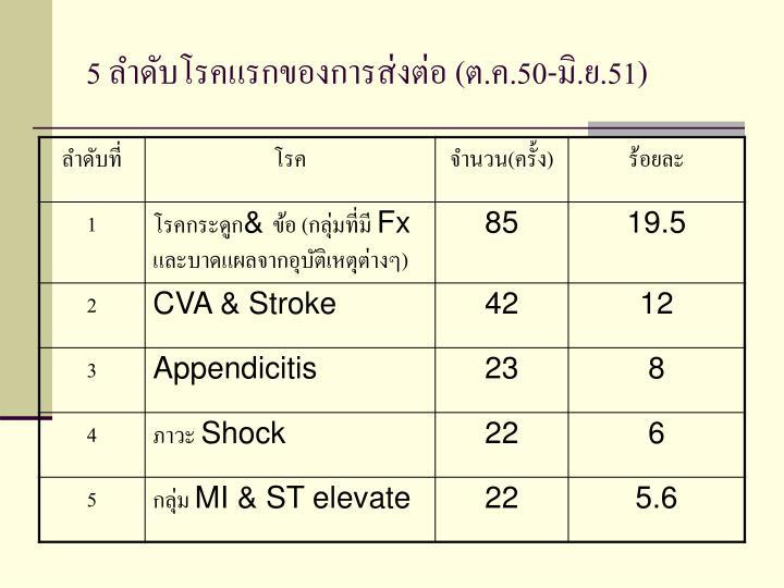 5 ลำดับโรคแรกของการส่งต่อ (ต.ค.50-มิ.ย.51)