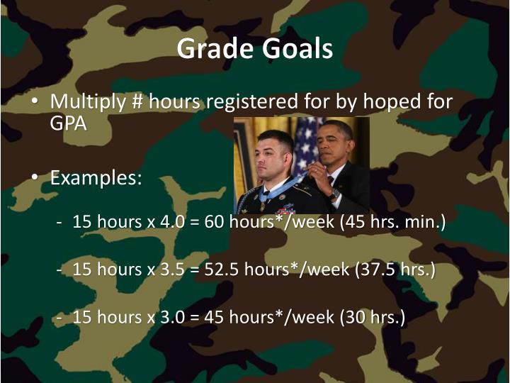 Grade Goals