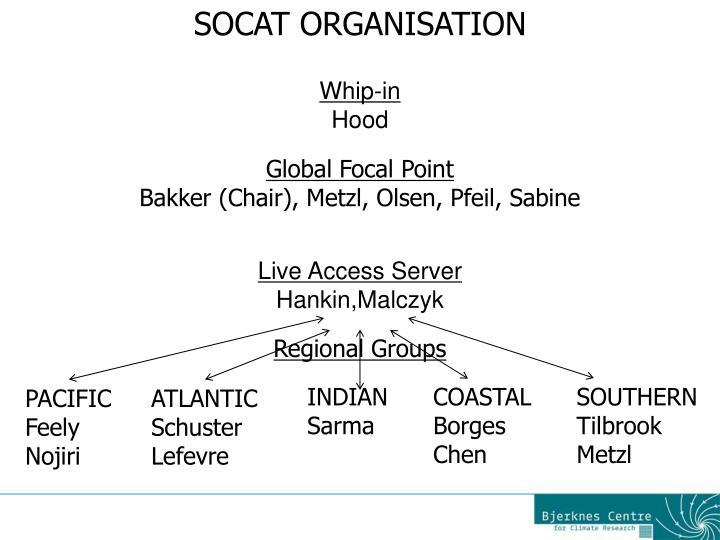 SOCAT ORGANISATION