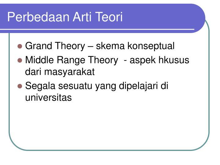 Perbedaan Arti Teori