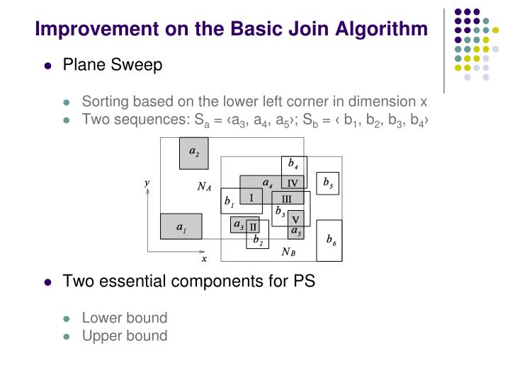 Improvement on the Basic Join Algorithm