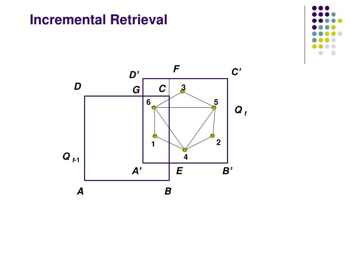 Incremental Retrieval
