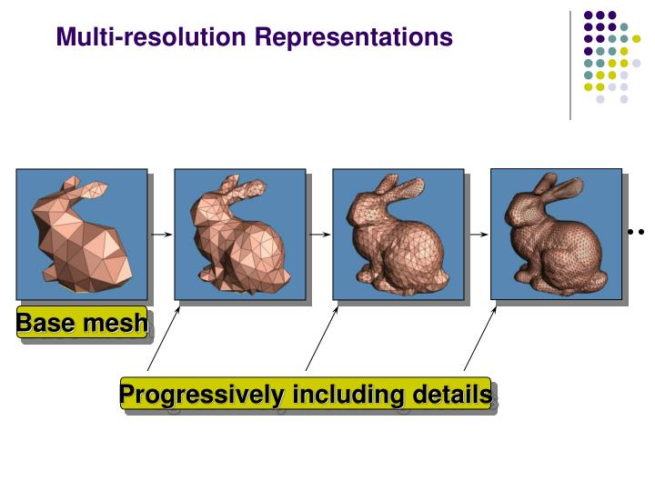 Multi-resolution Representations