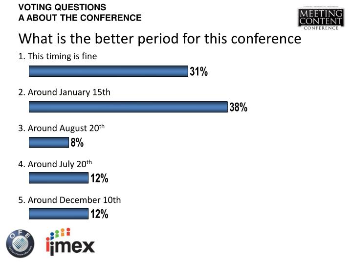 What is the better period for this conference