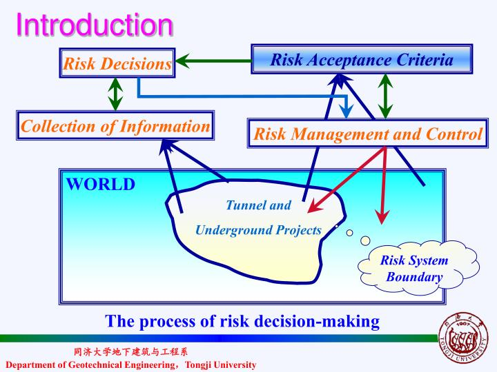 Risk Acceptance Criteria