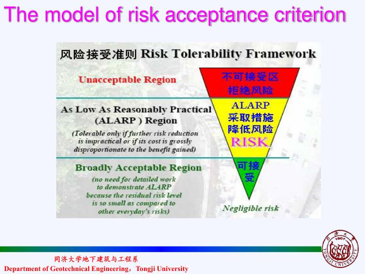 The model of risk acceptance criterion