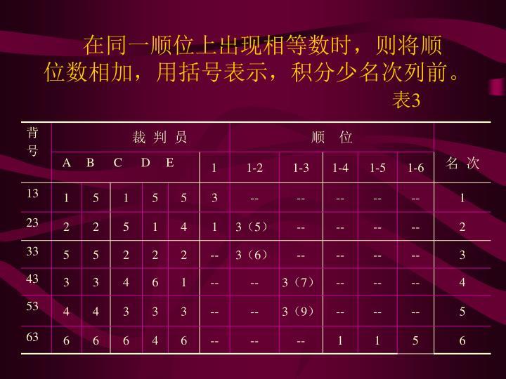 在同一顺位上出现相等数时,则将顺位数相加,用括号表示,积分少名次列前。