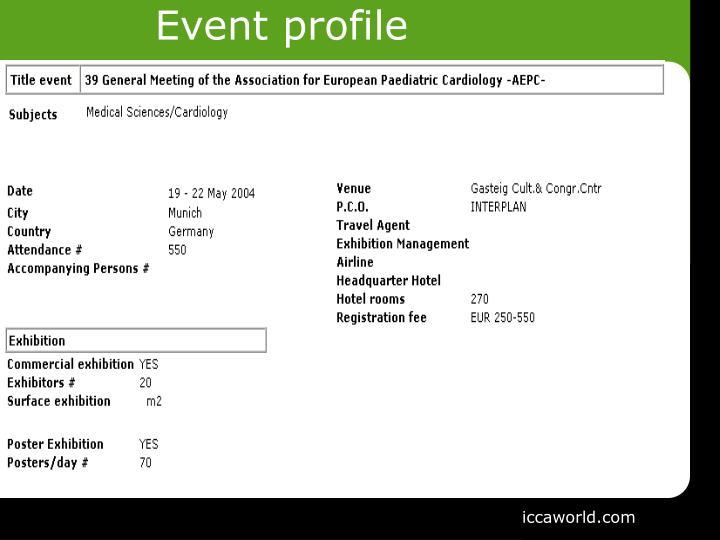 Event profile