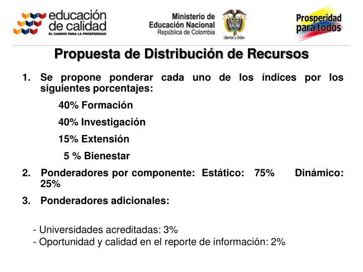 Propuesta de Distribución de Recursos
