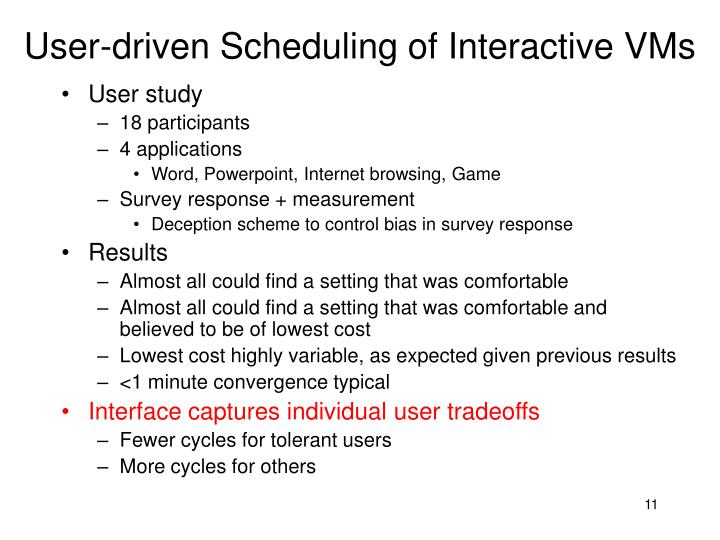 User-driven Scheduling of Interactive VMs