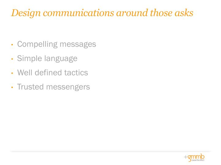 Design communications around those asks